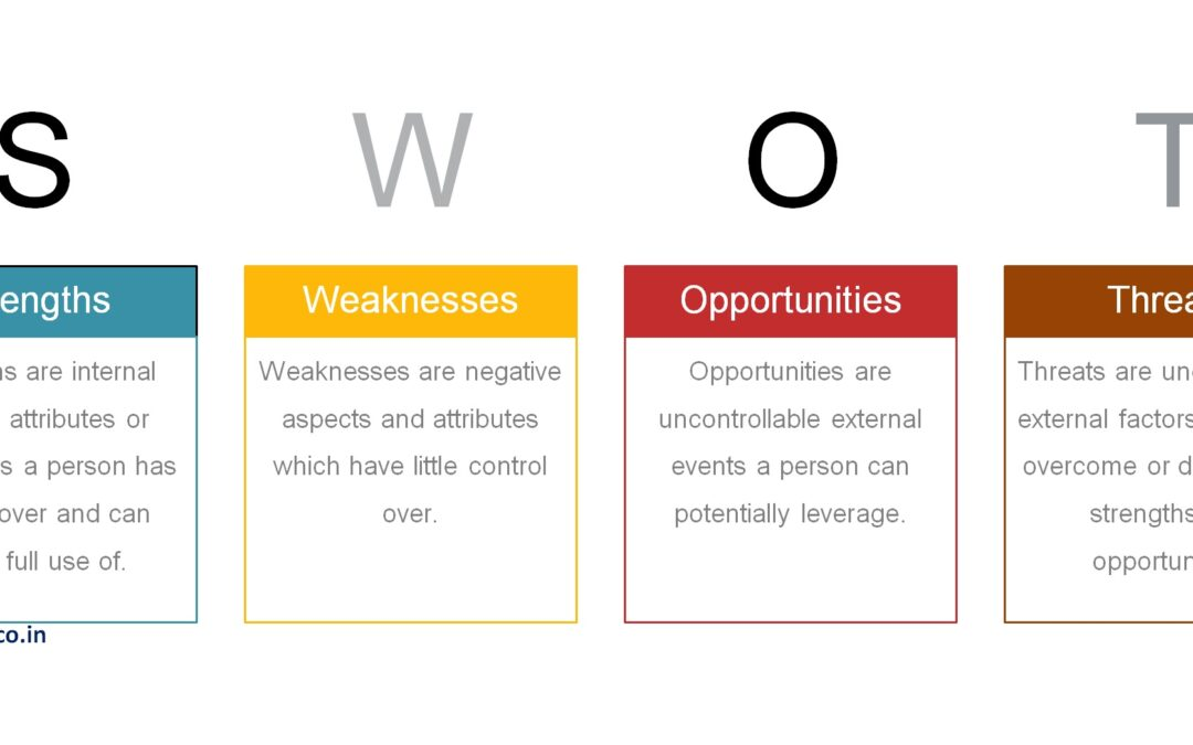 SWOT For Professional & Personal Growth